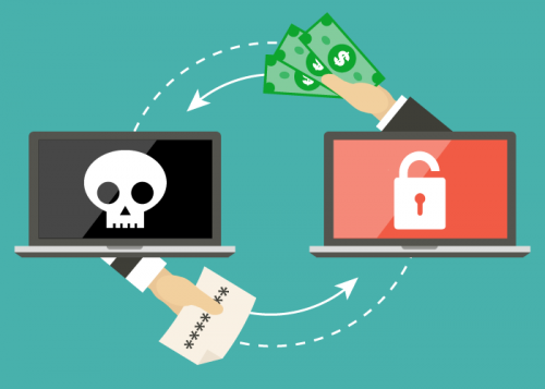 Reverse Engineering Malware